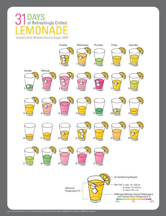 National-lemonade-day