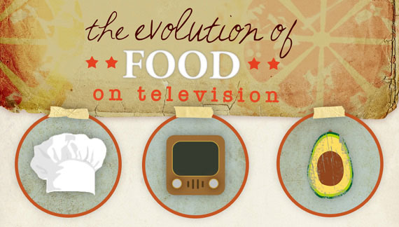 The Visual History of TV Cooking Shows Read more at http://blog.recipebridge.com/blog/visual-history-tv-cooking-shows#10jYESAUz6gdaUSc.99